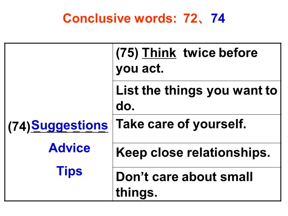 Conclusive words: 72 、 74 (74) ______ (75) Think twice before you act.
