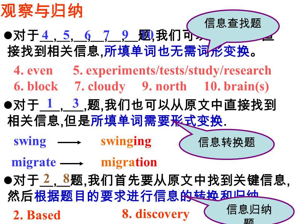对于 __,__,__,__,__,__ 题, 我们可以从原文中直 接找到相关信息, 所填单词也无需词形变换。 对于 __,__ 题, 我们首先要从原文中找到关键信息, 然后根据题目的要求进行信息的转换和归纳.