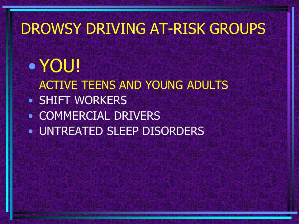 0 0.5 1 1.5 2 2.5 3 3.5 4 4.5 5 7 - 86 - 75 - 6< 5 SLEEP DEBT/RISK RATIO FOR TEENS