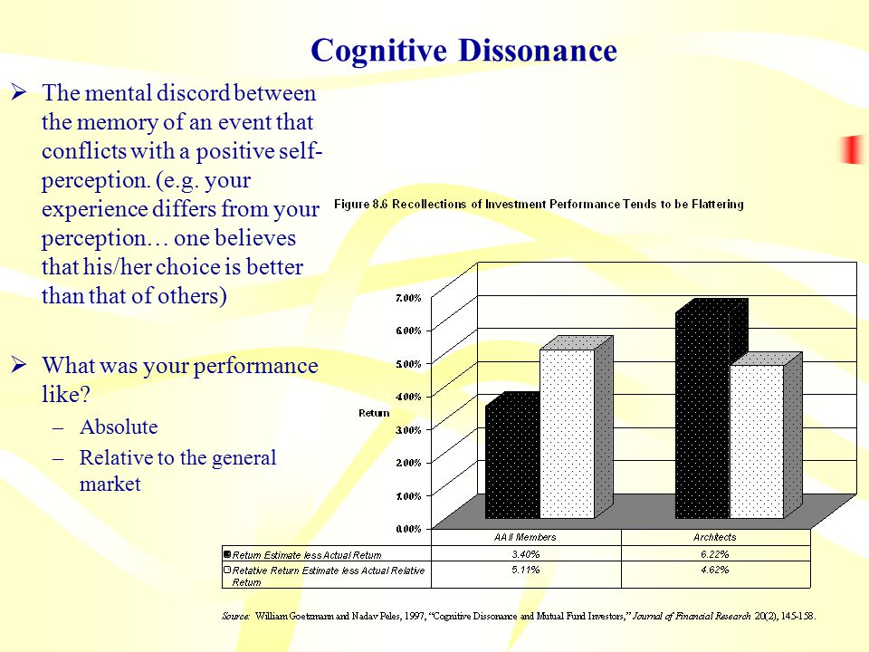Cognitive Dissonance  The mental discord between the memory of an event that conflicts with a positive self- perception.