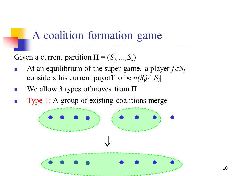 10 A coalition formation game Given a current partition Π = (S 1,…,S k ) At an equilibrium of the super-game, a player j  S i considers his current payoff to be u(S i )/| S i | We allow 3 types of moves from Π Type 1: A group of existing coalitions merge 