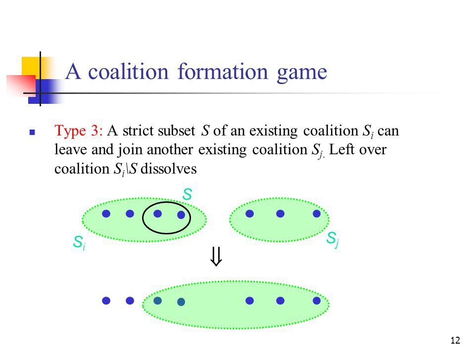 12 A coalition formation game Type 3: A strict subset S of an existing coalition S i can leave and join another existing coalition S j.