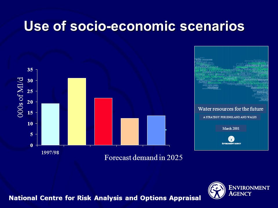 National Centre for Risk Analysis and Options Appraisal Use of socio-economic scenarios Forecast demand in 2025 000s of Ml/d Water resources for the future A STRATEGY FOR ENGLAND AND WALES March 2001