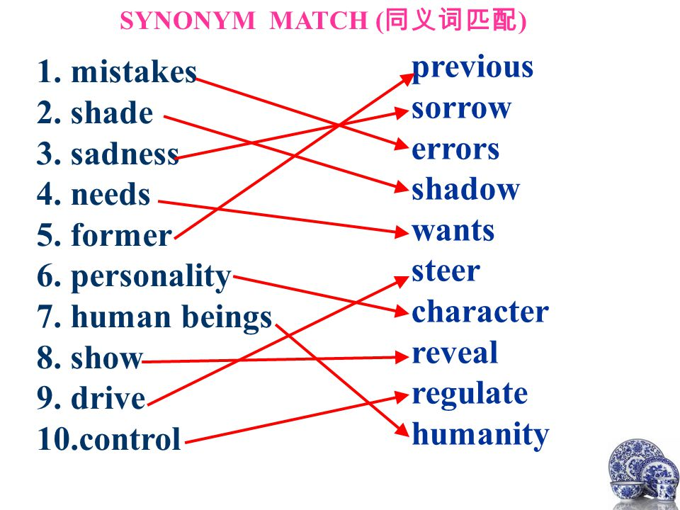 previous sorrow errors shadow wants steer character reveal regulate humanity 1.mistakes 2.shade 3.sadness 4.needs 5.former 6.personality 7.human beings 8.show 9.drive 10.control SYNONYM MATCH ( 同义词匹配 )