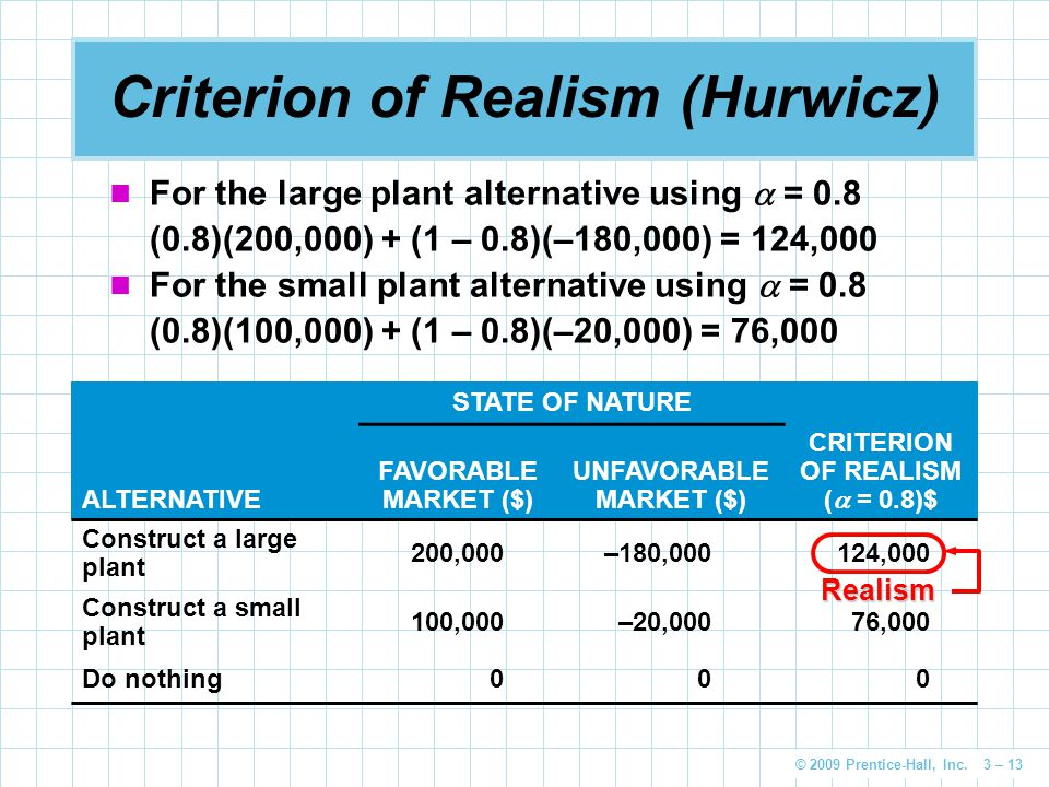 © 2009 Prentice-Hall, Inc. 3 – 13 Criterion of Realism (Hurwicz) For the large plant alternative using  = 0.8 (0.8)(200,000) + (1 – 0.8)(–180,000) =