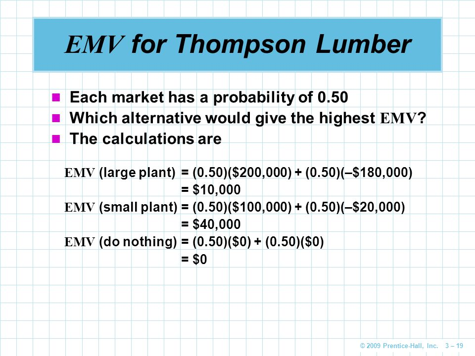 © 2009 Prentice-Hall, Inc. 3 – 19 EMV for Thompson Lumber Each market has a probability of 0.50 Which alternative would give the highest EMV ? The cal