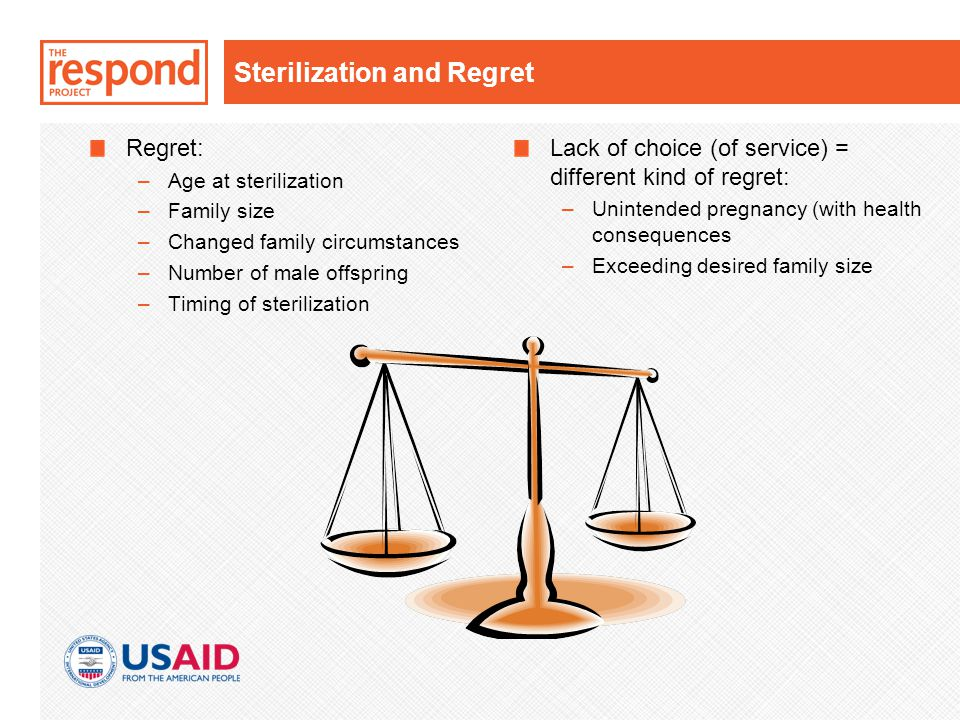 Sterilization and Regret Regret: –Age at sterilization –Family size –Changed family circumstances –Number of male offspring –Timing of sterilization Lack of choice (of service) = different kind of regret: –Unintended pregnancy (with health consequences –Exceeding desired family size