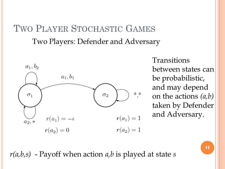 T WO P LAYER S TOCHASTIC G AMES 11 Transitions between states can be probabilistic, and may depend on the actions (a,b) taken by Defender and Adversary.