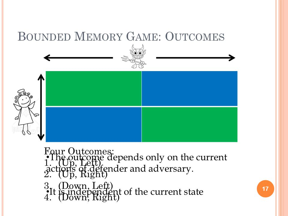 B OUNDED M EMORY G AME : O UTCOMES 17 Four Outcomes: 1.(Up, Left) 2.(Up, Right) 3.(Down, Left) 4.(Down, Right) The outcome depends only on the current actions of defender and adversary.