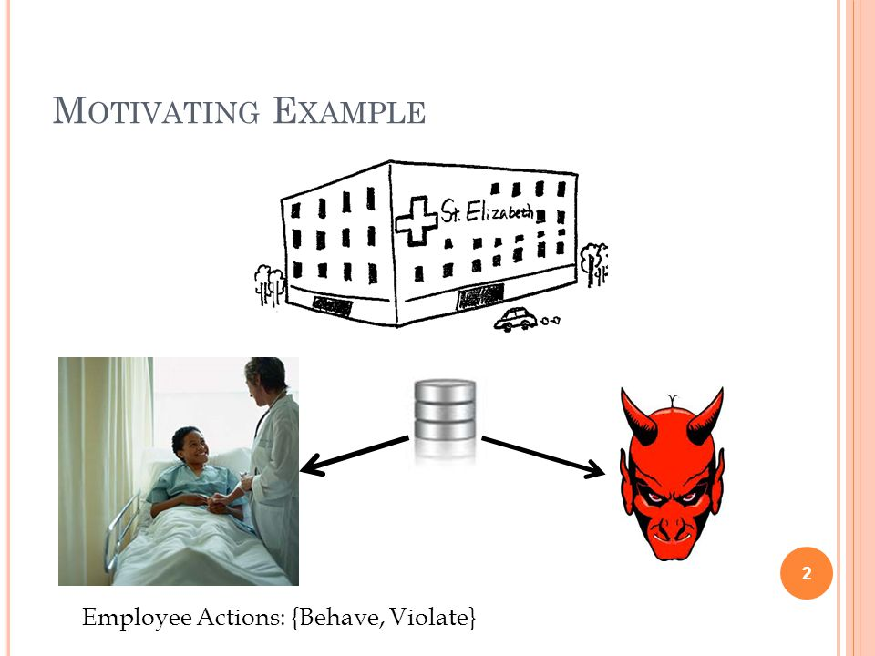 M OTIVATING E XAMPLE 2 Employee Actions: {Behave, Violate}