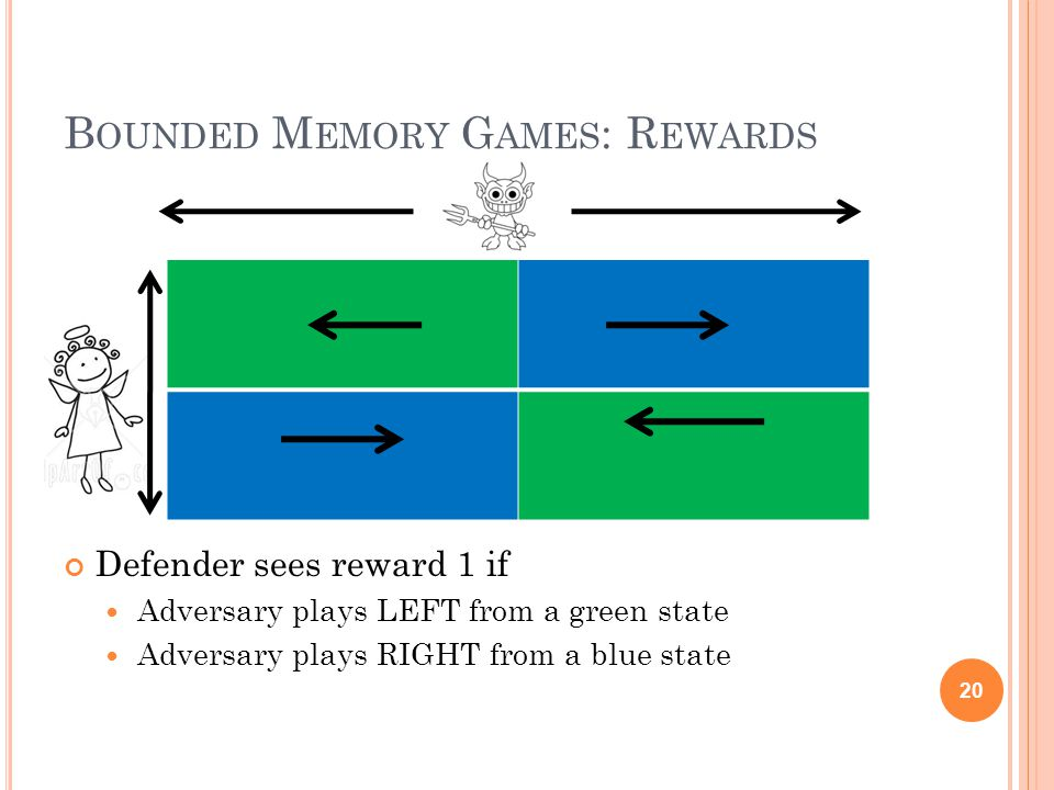 B OUNDED M EMORY G AMES : R EWARDS Defender sees reward 1 if Adversary plays LEFT from a green state Adversary plays RIGHT from a blue state 20