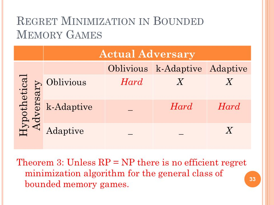 R EGRET M INIMIZATION IN B OUNDED M EMORY G AMES Theorem 3: Unless RP = NP there is no efficient regret minimization algorithm for the general class of bounded memory games.
