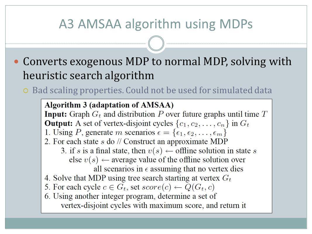 A3 AMSAA algorithm using MDPs Converts exogenous MDP to normal MDP, solving with heuristic search algorithm  Bad scaling properties.