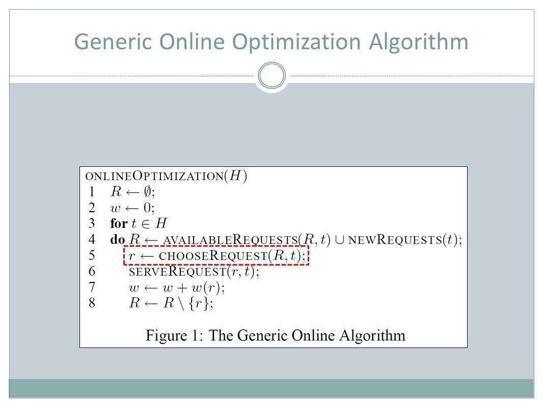 Generic Online Optimization Algorithm