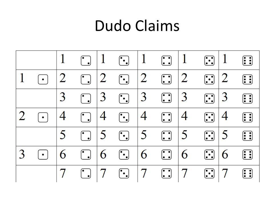 Dudo Claims