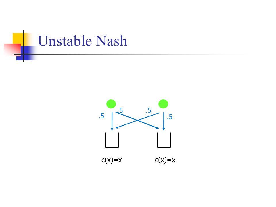 Unstable Nash.5 c(x)=x.5
