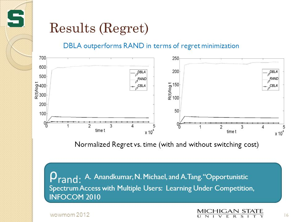 """Results (Regret) 16 wowmom 2012 Normalized Regret vs. time (with and without switching cost) ρ rand: A. Anandkumar, N. Michael, and A.Tang. """"Opportuni"""