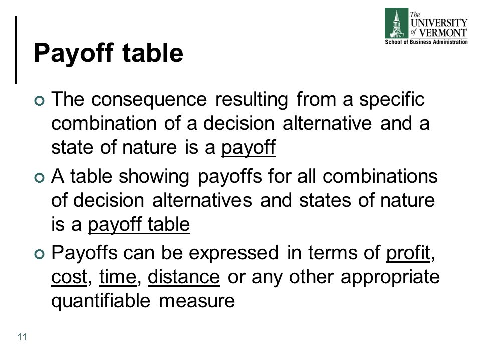 Payoff table The consequence resulting from a specific combination of a decision alternative and a state of nature is a payoff A table showing payoffs