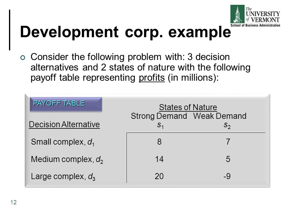 Development corp.