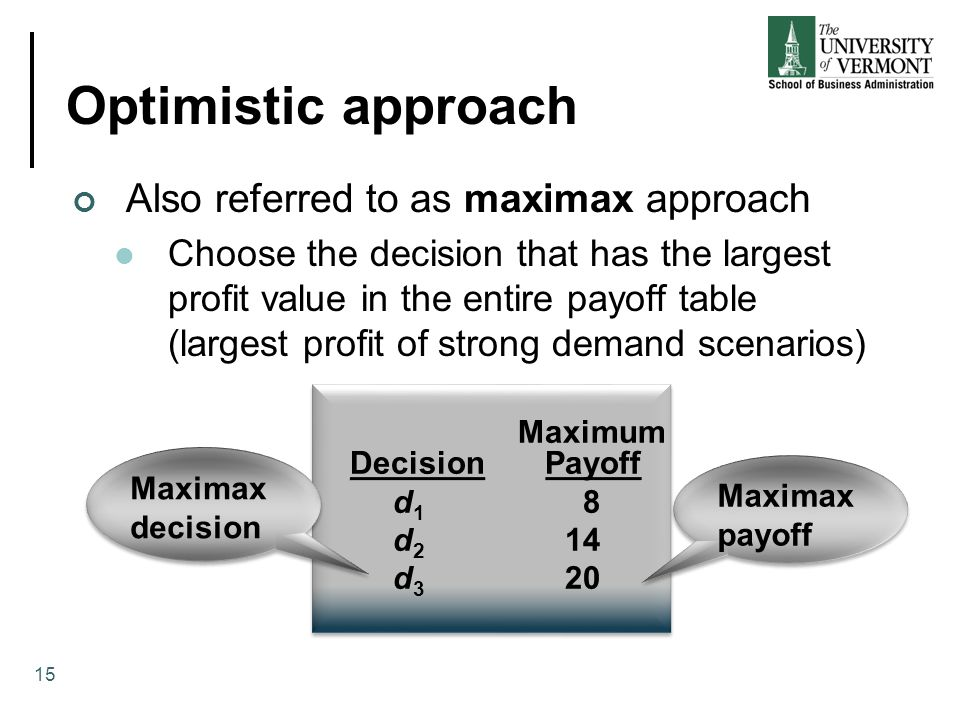 Optimistic approach Also referred to as maximax approach Choose the decision that has the largest profit value in the entire payoff table (largest pro