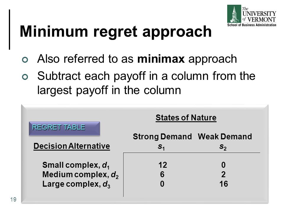 Minimum regret approach Also referred to as minimax approach Subtract each payoff in a column from the largest payoff in the column REGRET TABLE States of Nature Strong Demand Weak Demand Decision Alternative s 1 s 2 Small complex, d 1 12 0 Medium complex, d 2 6 2 Large complex, d 3 0 16 19