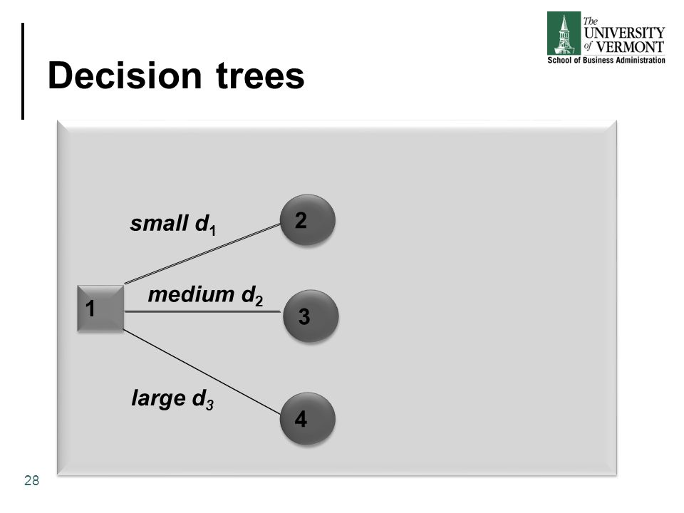Decision trees 1 1 small d 1 medium d 2 large d 3 2 2 3 3 4 4 28