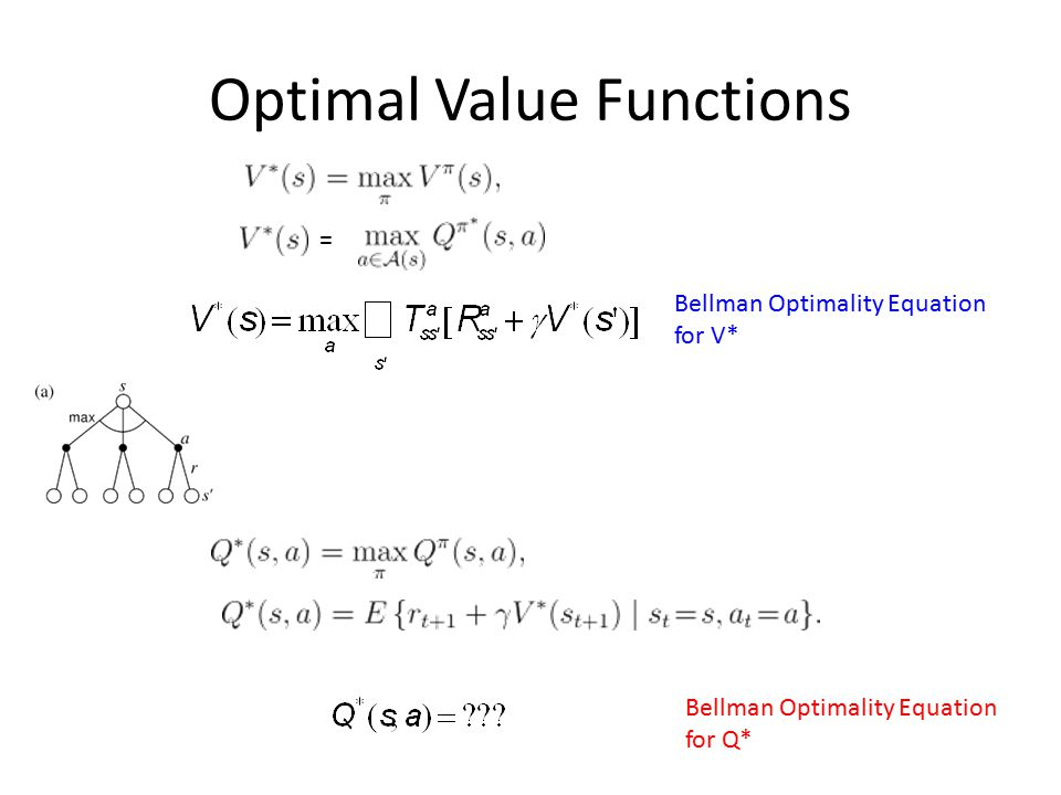 Optimal Value Functions = Bellman Optimality Equation for V* Bellman Optimality Equation for Q*