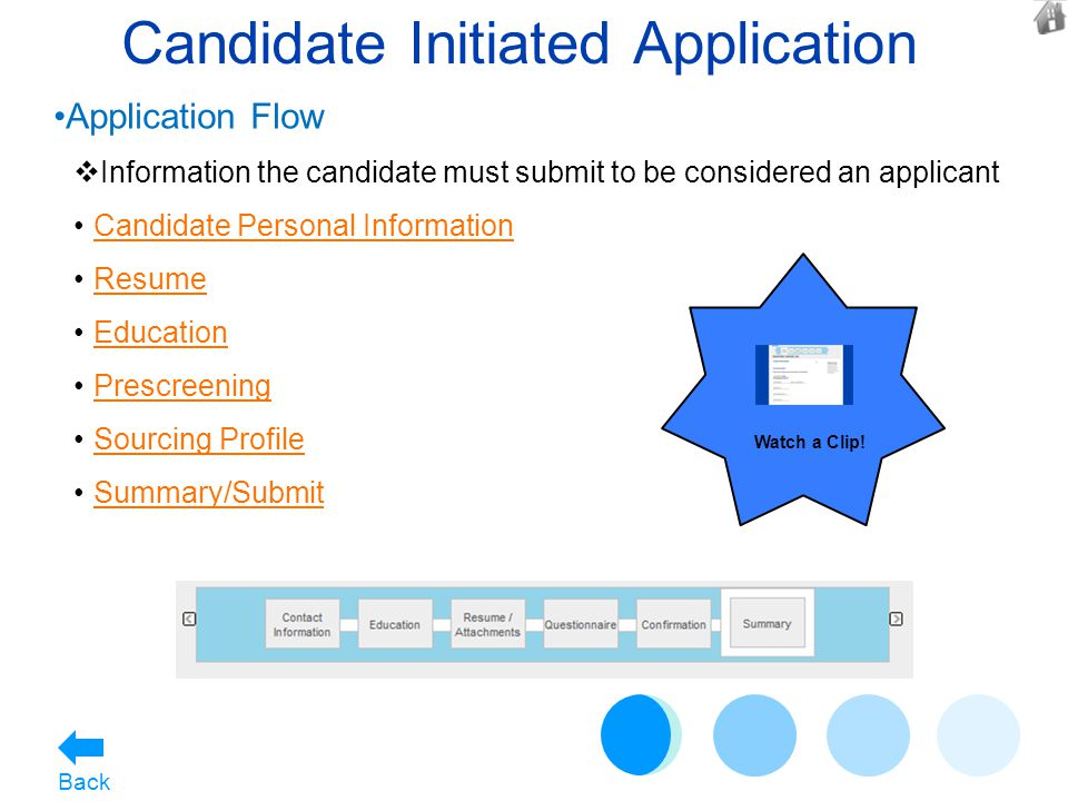 Candidate Initiated Application Application Flow  Information the candidate must submit to be considered an applicant Candidate Personal Information