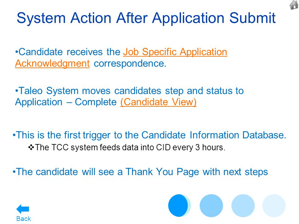 System Action After Application Submit Candidate receives the Job Specific Application Acknowledgment correspondence.Job Specific Application Acknowle