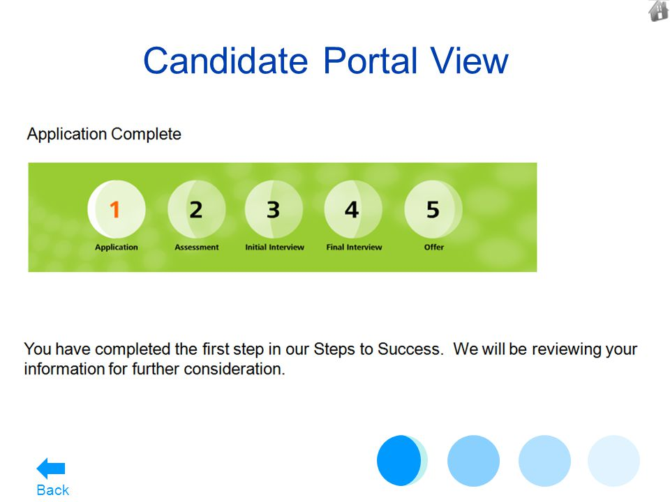 Candidate Portal View Back