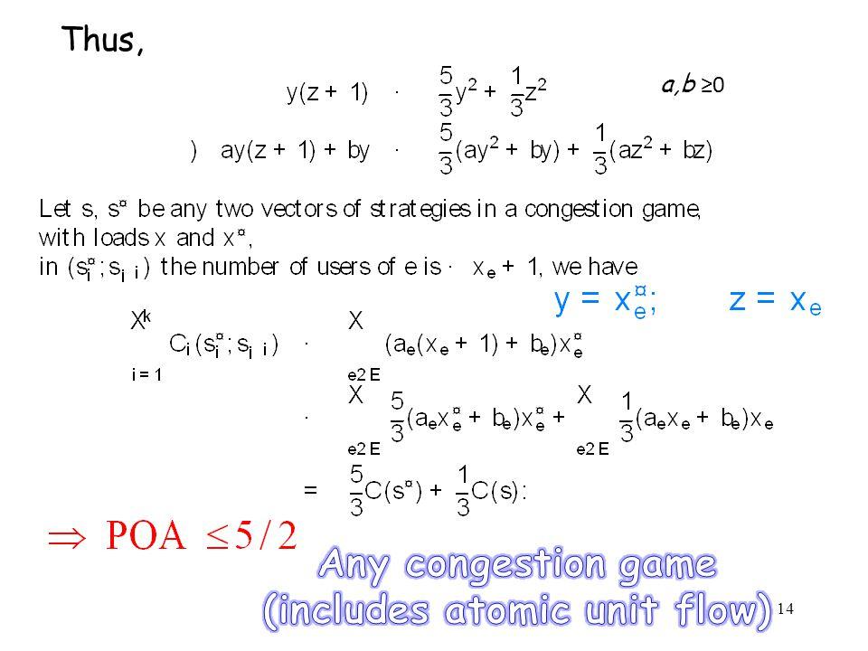Thus, 14 a,b ≥0
