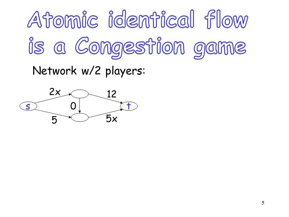 5 Network w/2 players: st 2x 12 5x 5 0
