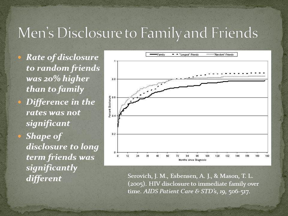 A. Family B. Long-term friends C. Random friends