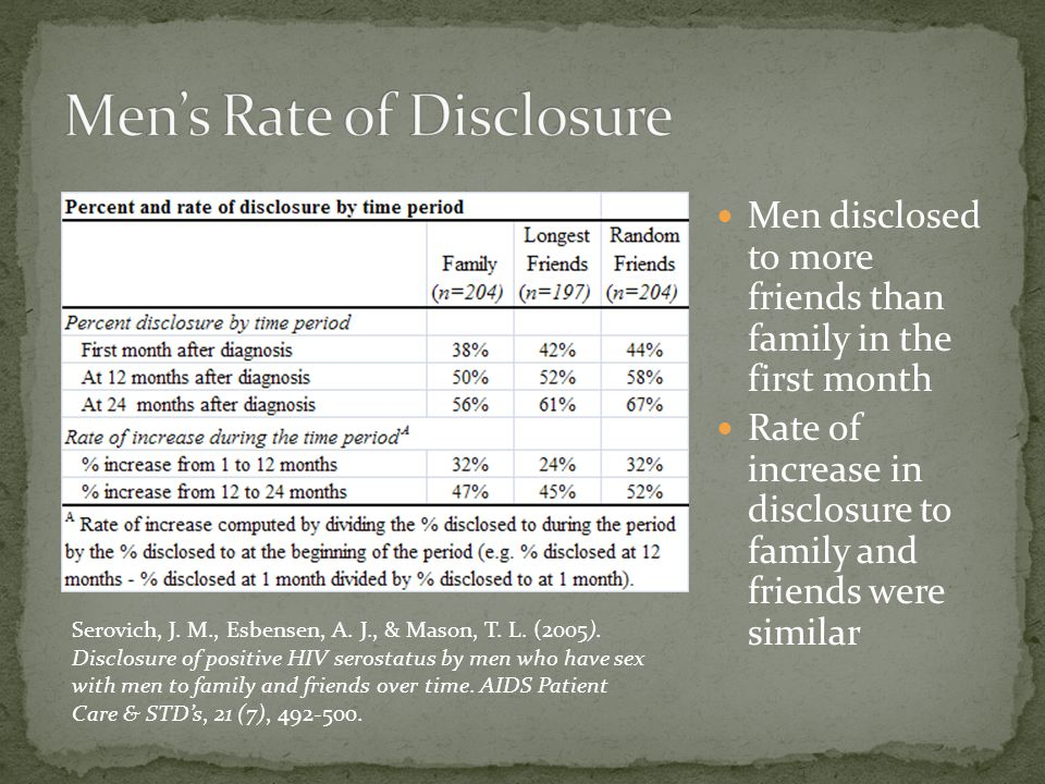 Rate of disclosure to random friends was 20% higher than to family Difference in the rates was not significant Shape of disclosure to long term friends was significantly different Serovich, J.