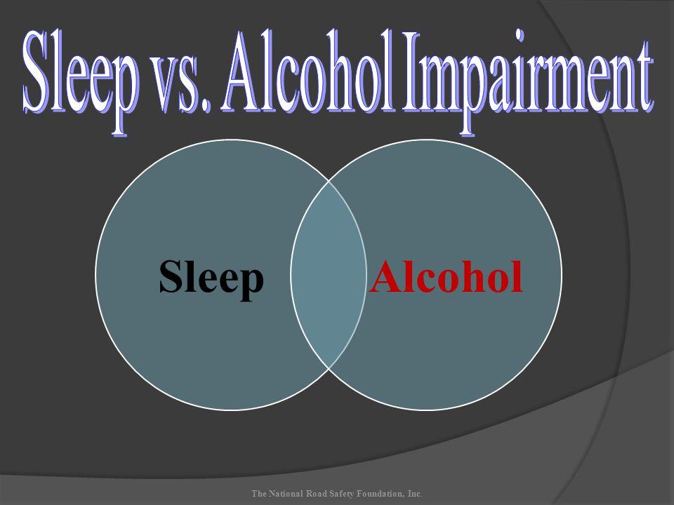 SleepAlcohol The National Road Safety Foundation, Inc.