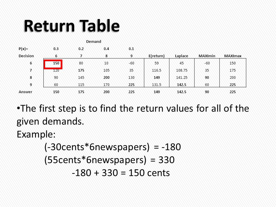 Return Table The first step is to find the return values for all of the given demands.
