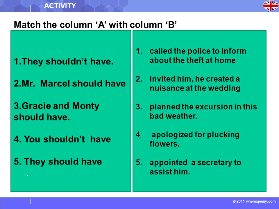 © 2011 wheresjenny.com : Match the column 'A' with column 'B' 1.They shouldn't have.