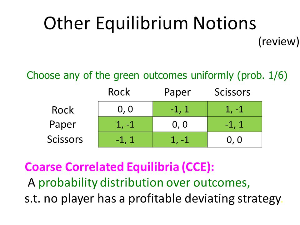 A probability distribution over outcomes, s.t. no player has a profitable deviating strategy.