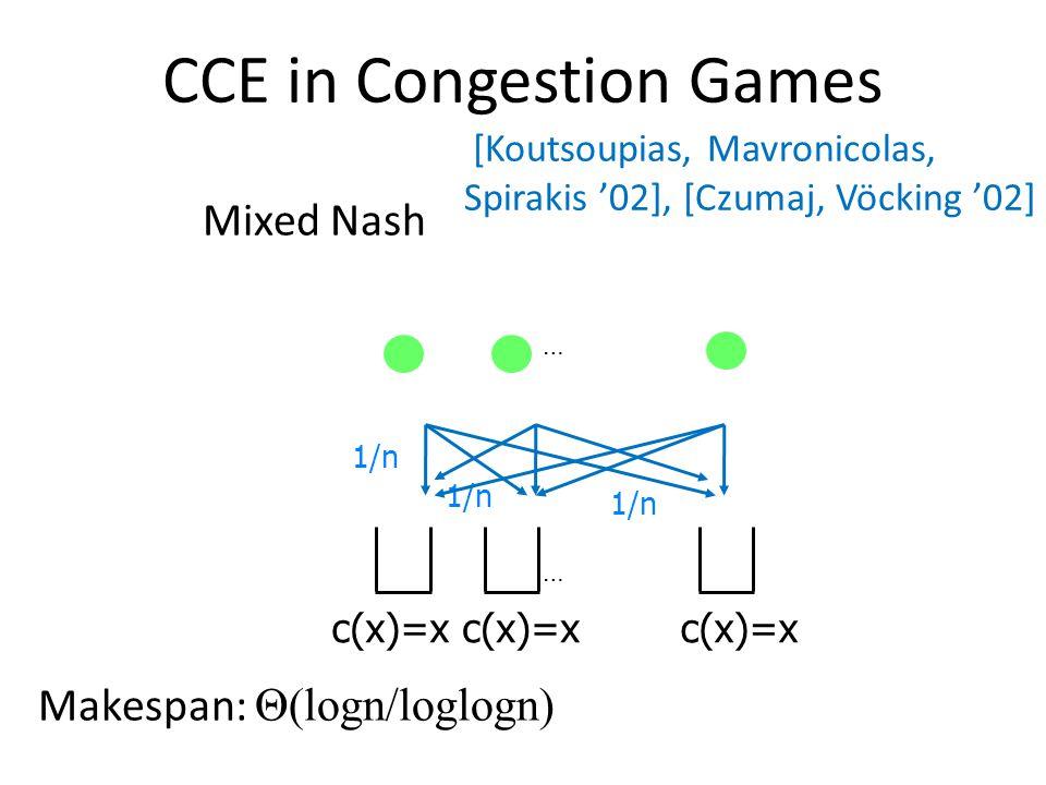CCE in Congestion Games Mixed Nash Makespan: Θ(logn/loglogn) c(x)=x … … 1/n [Koutsoupias, Mavronicolas, Spirakis '02], [Czumaj, Vöcking '02]