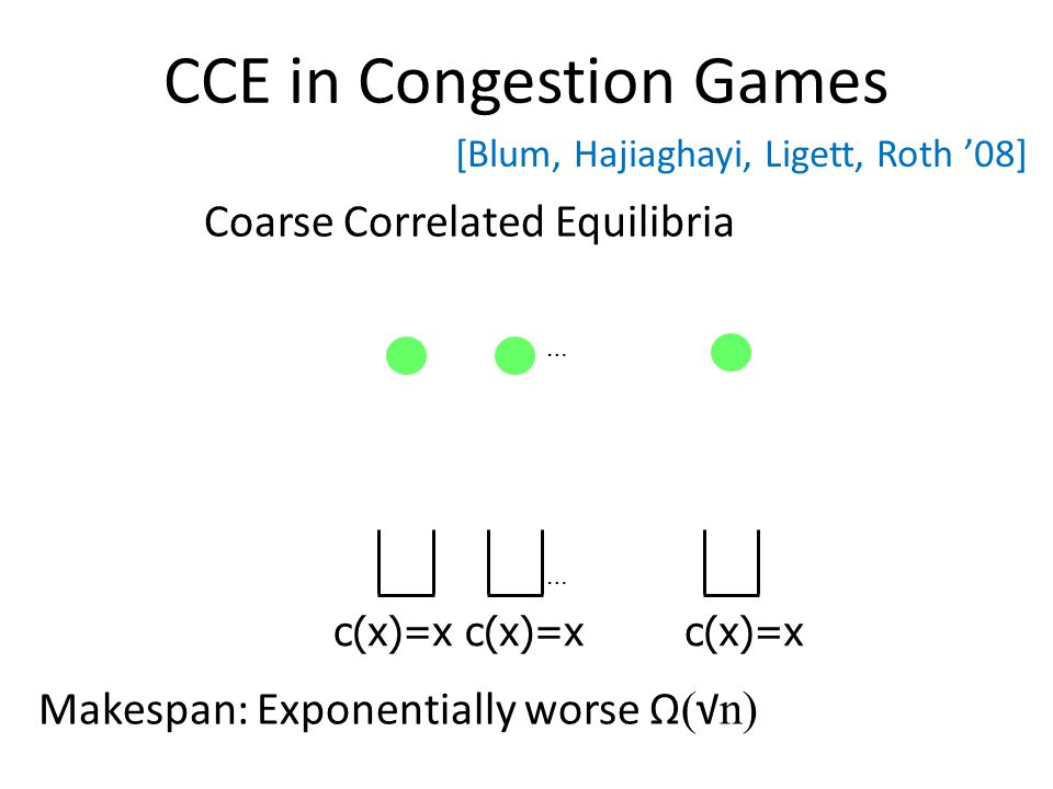 CCE in Congestion Games Coarse Correlated Equilibria Makespan: Exponentially worse Ω ( √ n) c(x)=x … … [Blum, Hajiaghayi, Ligett, Roth '08]