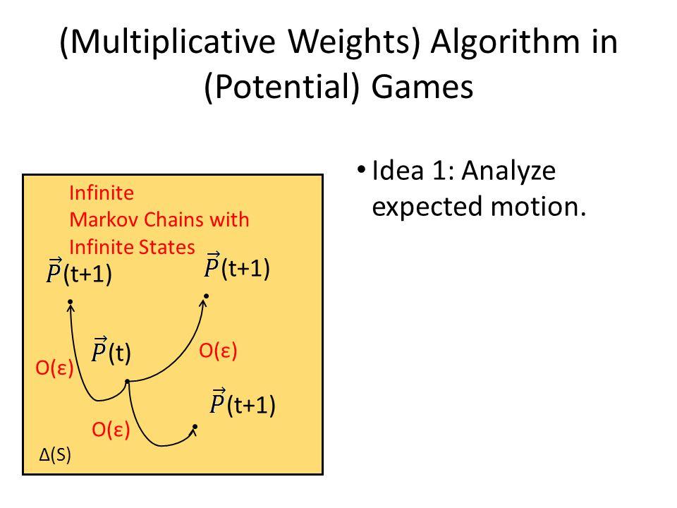 Idea 1: Analyze expected motion.