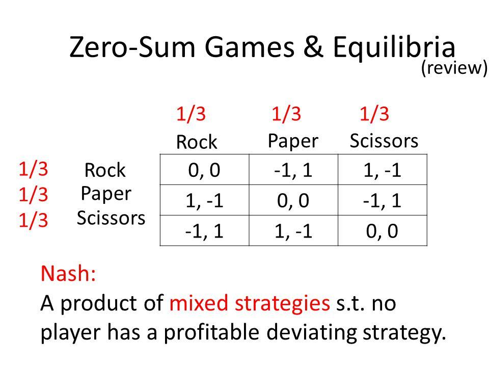 Zero-Sum Games & Equilibria 0, 0-1, 11, -1 0, 0-1, 1 1, -10, 0 Rock Paper Scissors Nash: A product of mixed strategies s.t.