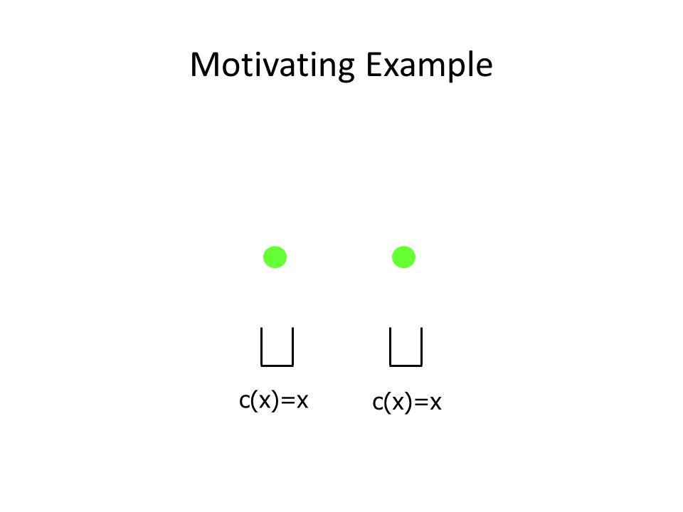 Motivating Example c(x)=x