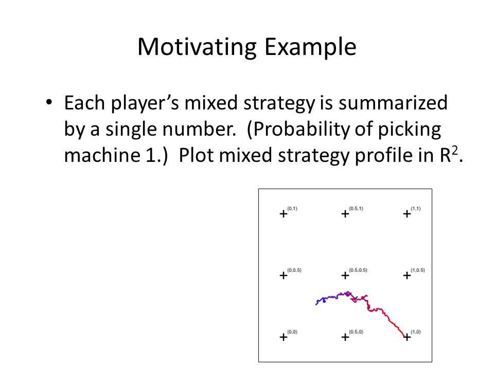 Motivating Example Each player's mixed strategy is summarized by a single number.