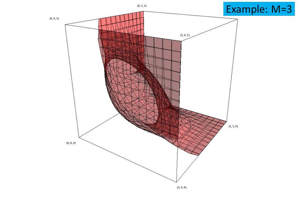 Example: M=3