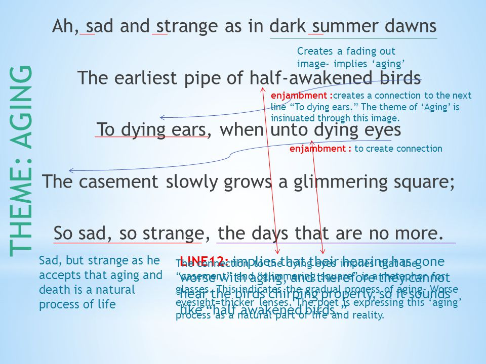 Ah, sad and strange as in dark summer dawns The earliest pipe of half-awakened birds To dying ears, when unto dying eyes The casement slowly grows a glimmering square; So sad, so strange, the days that are no more.