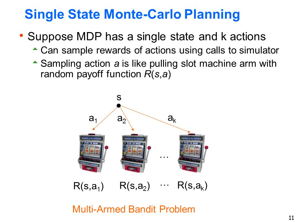 11 Single State Monte-Carlo Planning  Suppose MDP has a single state and k actions  Can sample rewards of actions using calls to simulator  Samplin