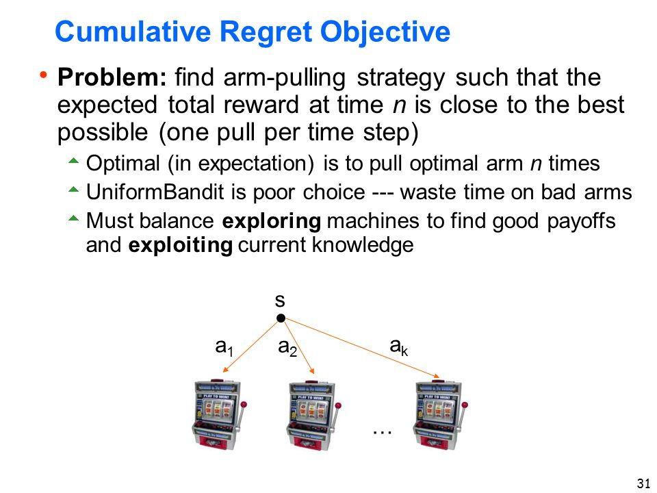 31 Cumulative Regret Objective s a1a1 a2a2 akak …  Problem: find arm-pulling strategy such that the expected total reward at time n is close to the b