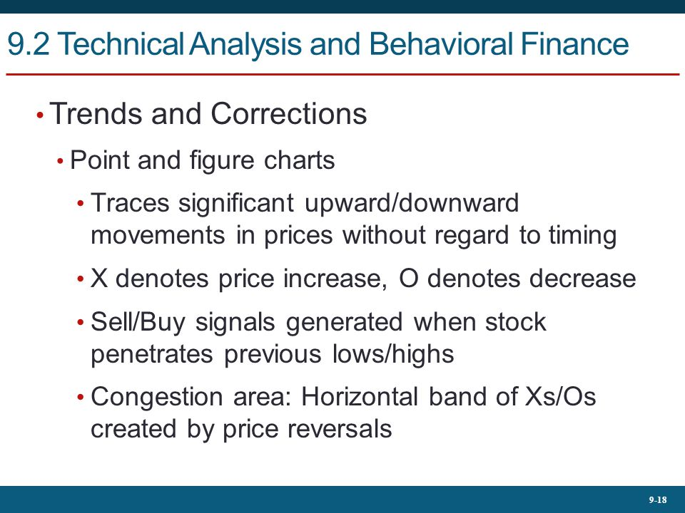 9-18 9.2 Technical Analysis and Behavioral Finance Trends and Corrections Point and figure charts Traces significant upward/downward movements in prices without regard to timing X denotes price increase, O denotes decrease Sell/Buy signals generated when stock penetrates previous lows/highs Congestion area: Horizontal band of Xs/Os created by price reversals