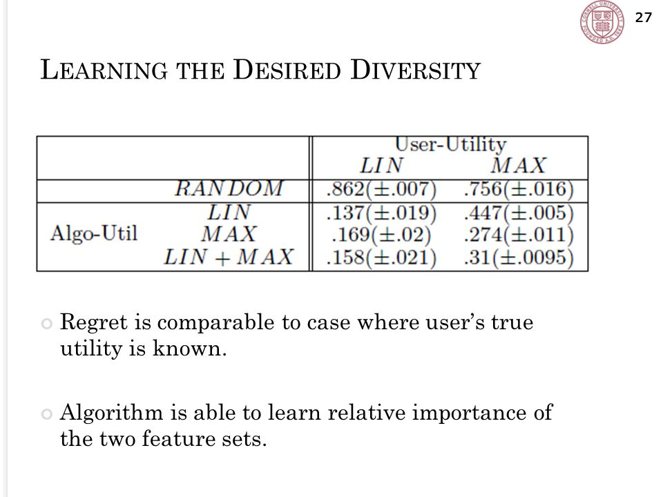 L EARNING THE D ESIRED D IVERSITY Regret is comparable to case where user's true utility is known.